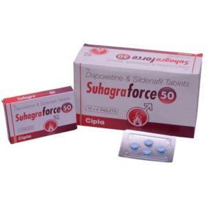 Suhagra Force Tablet – Cipla Ltd